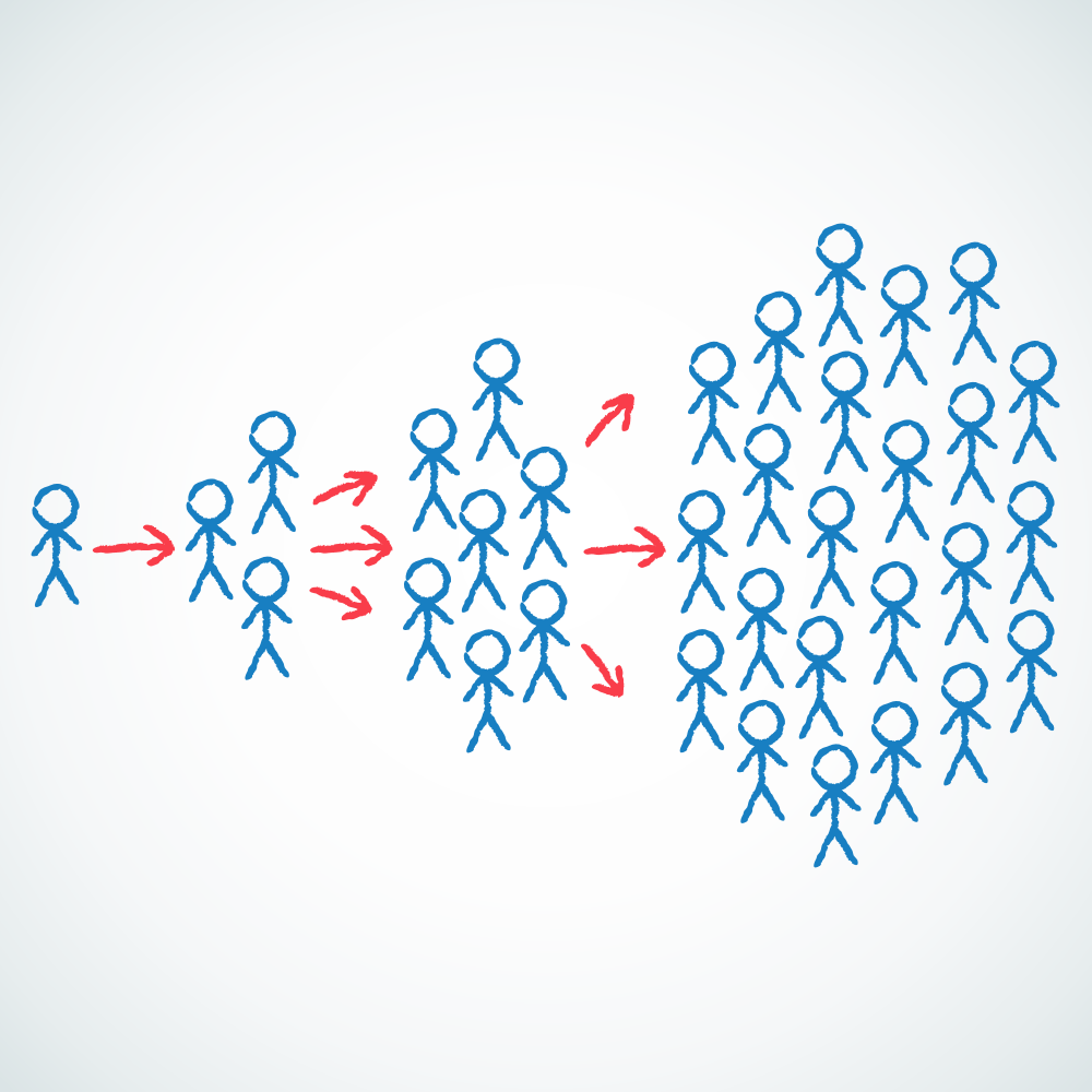 6 Proven Tactics To Get Campaign Traction